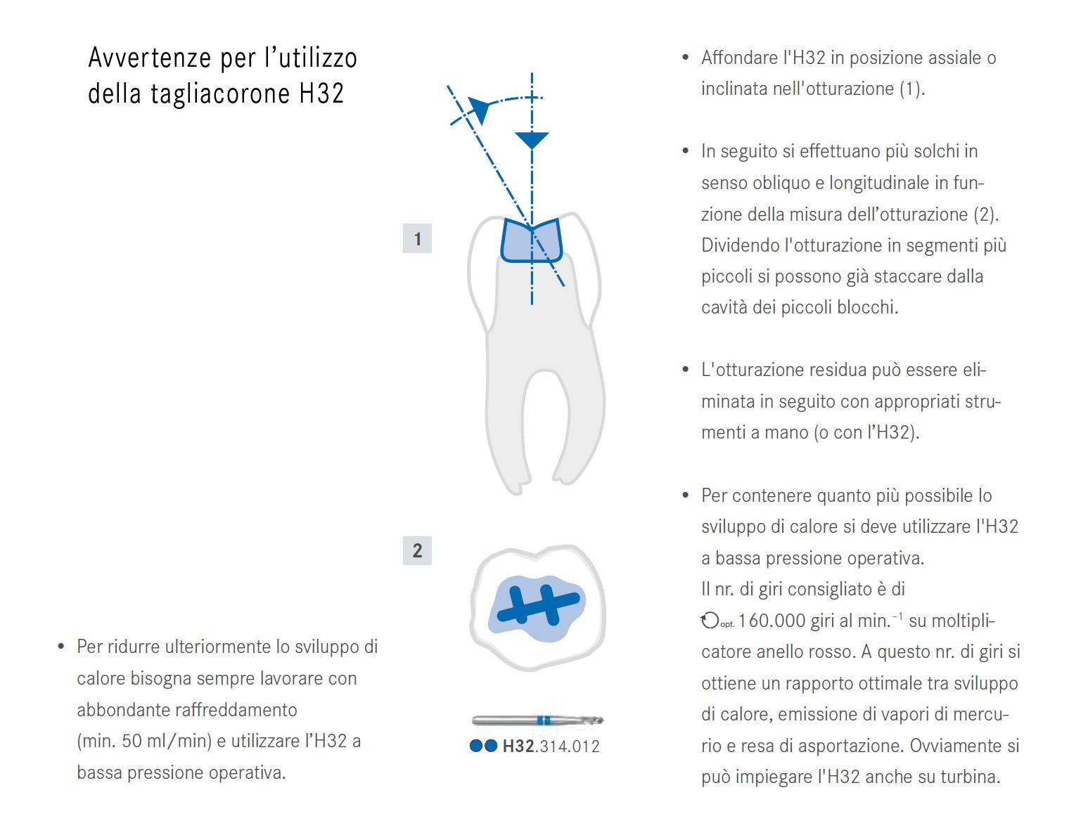 H32 fresa rimuovi amalgama avvertenze d'uso
