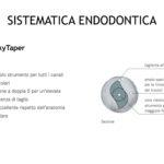 DrDeiedda caso endodontico