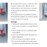 Punte soniche per endodonzia retrogada (2)