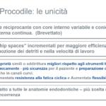 Procodile: unicità