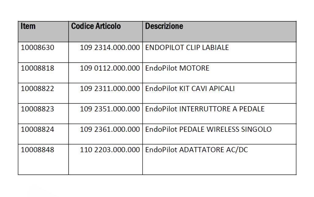 EndoPilot codici accessori