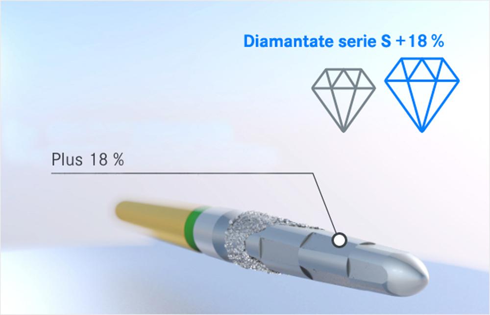Diamantate serie S